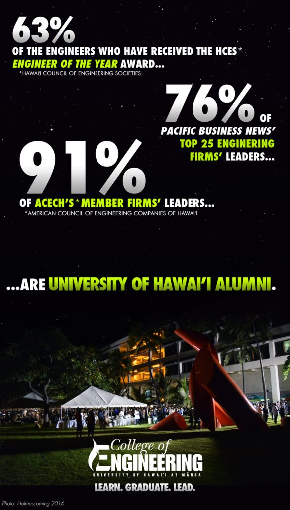 Poster listing stats of UH engineering alumni.