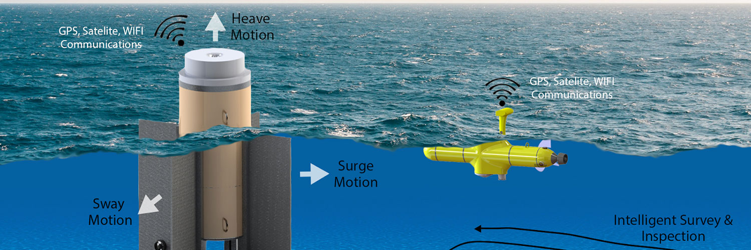 Graphic Of How The Halona Project Works With Buoys And Underwater Drones